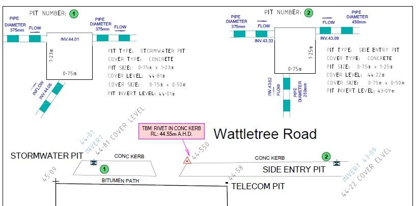 Wattletree plans